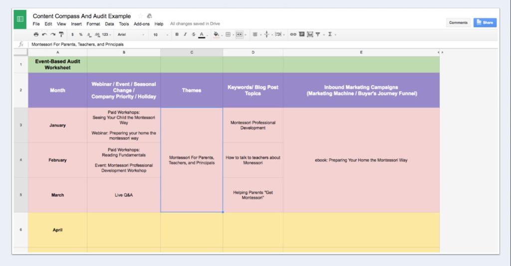event-based-audit