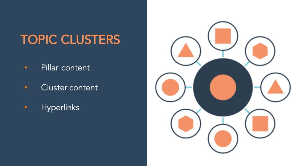 topic-clusters