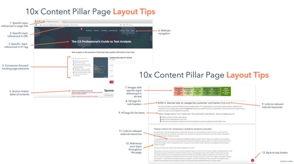 13-layout-tips-on-etumas-pillar-page