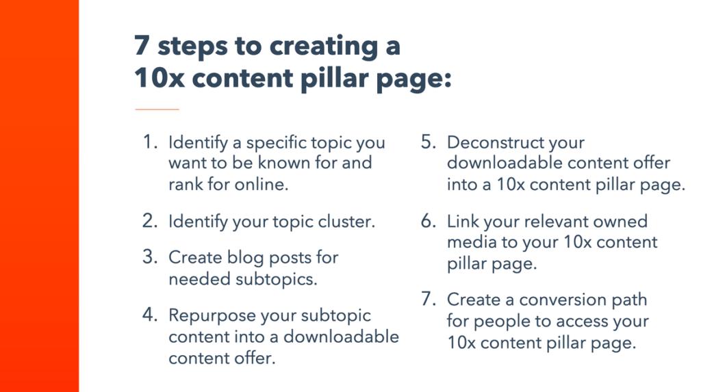 7step-creating-10x-pillar-page