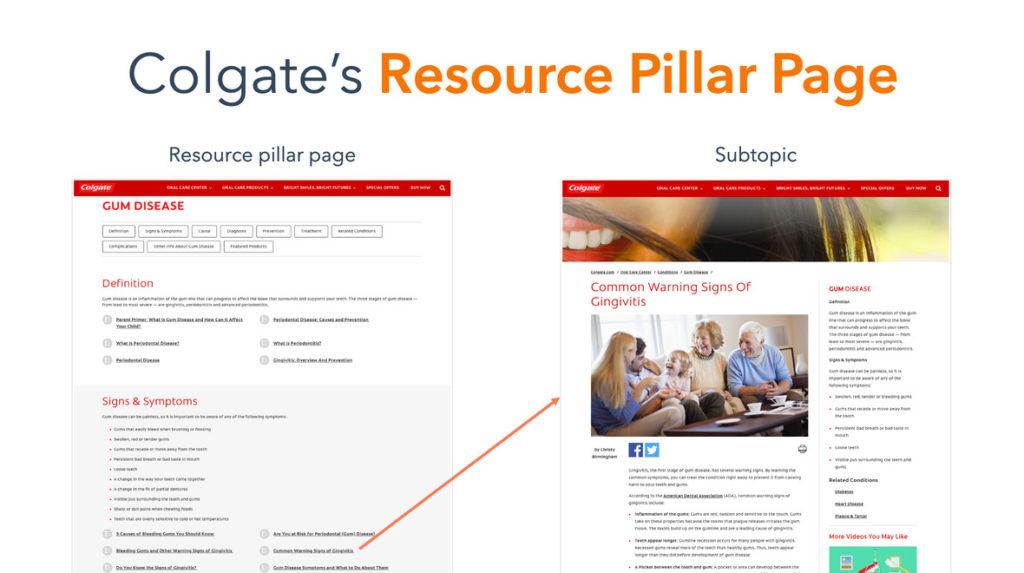 colgates-resource-pillar-page