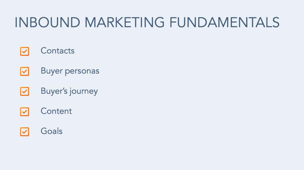 inbound-marketing-fundamentals